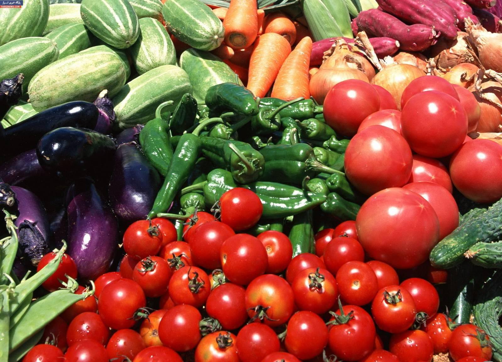 درخواست خرید میوه ، صیفی جات ، زیتون ، عسل و انواع رطب