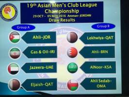 کسب جایگاه چهارم جام باشگاههای هندبال آسیا برای نماینده ایران