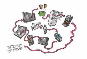 حل آلودگی هوا با کمک اینترنت اشیاء