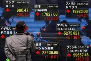 عملکرد متفاوت بازارهای آسیایی