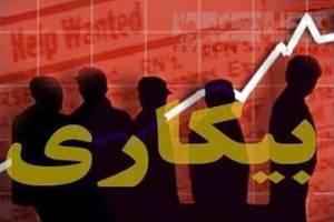 بیکاری ۱۸ استان همچنان دو رقمی