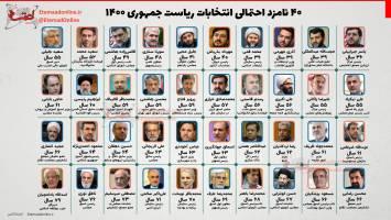 40 نامزد احتمالی انتخابات ریاست جمهوری 1400