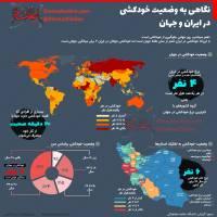 نگاهی به وضعیت خودکشی در ایران و جهان
