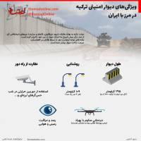 ویژگیهای دیوار امنیتی ترکیه در مرز با ایران