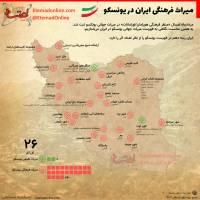 میراث فرهنگی ایران در یونسکو