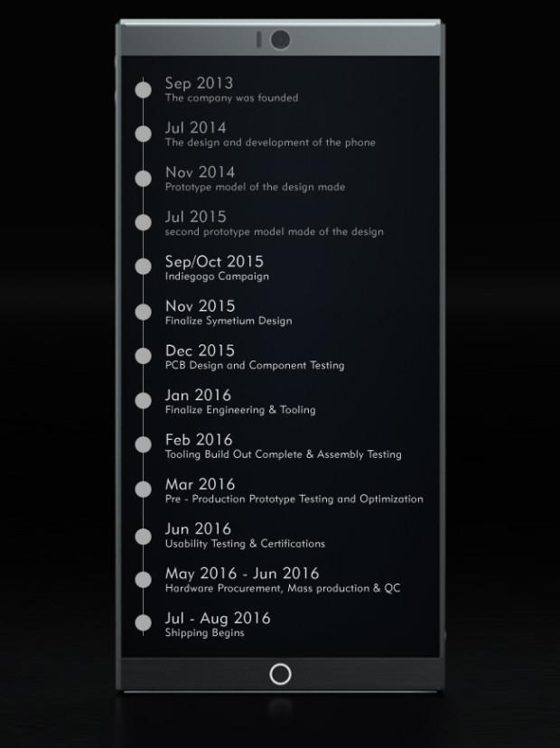 Symetium-smartphone-Indiegogo-campaign_6